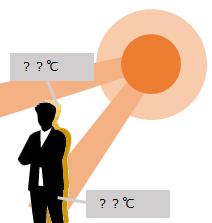 太陽光における体温上昇シュミレーション