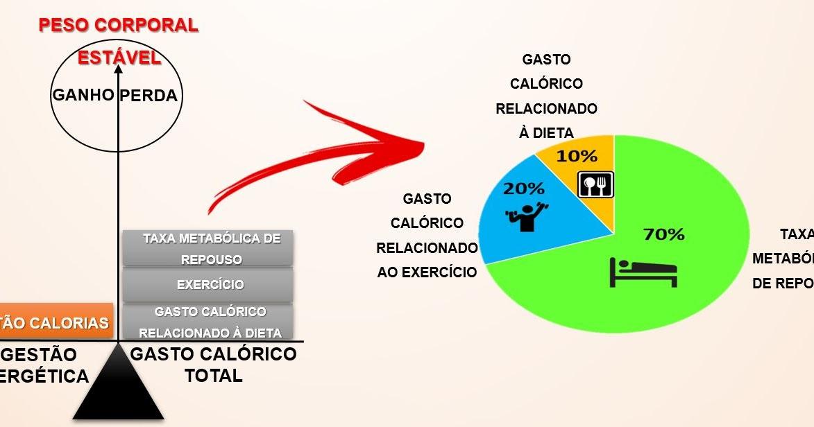 Error más grande con Cómo aumentar el metabolismo.