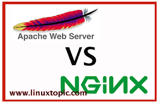 What is a Difference between Apache and Nginx ?, difference between nginx and apache, apache, nginx, reverse proxy, #linux, #CentOS, Nginx vs Apache
