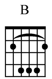 gambar kunci B