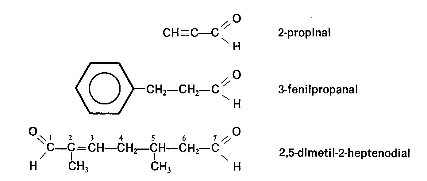alcoholes nomenclatura yahoo dating