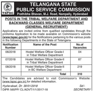 TSPSC Hostel Welfare Officer Recruitment