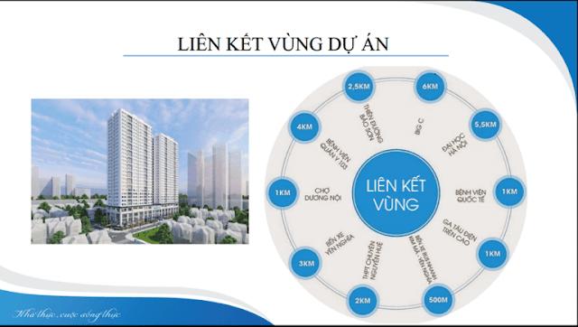 Liên kết hạ tầng chung cư ICID Complex.