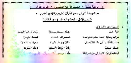 ملخص منهج التربية الإسلامية للصف الرابع الابتدائي الترم الأول 2019