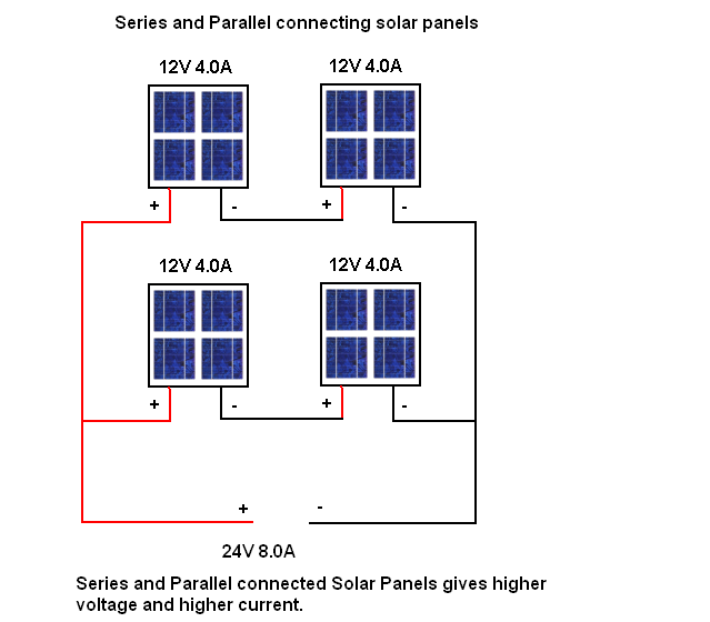 Series Parallel Connecting Solar Panels Circuit Wiring