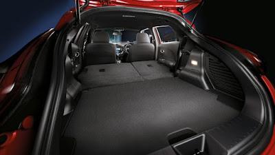 Bagasi Mobil Nissan Juke