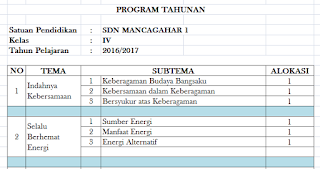 Download Program Tahunan (Prota) Kelas 4 SD Kurikulum 2013