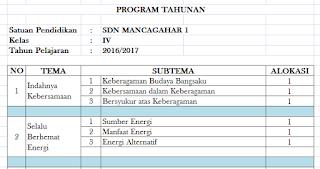 Program Tahunan (Prota) Kelas 4 SD Kurikulum 2013