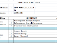 Prota (Program Tahunan) Kelas 4 SD Kurikulum 2013 Revisi 2016