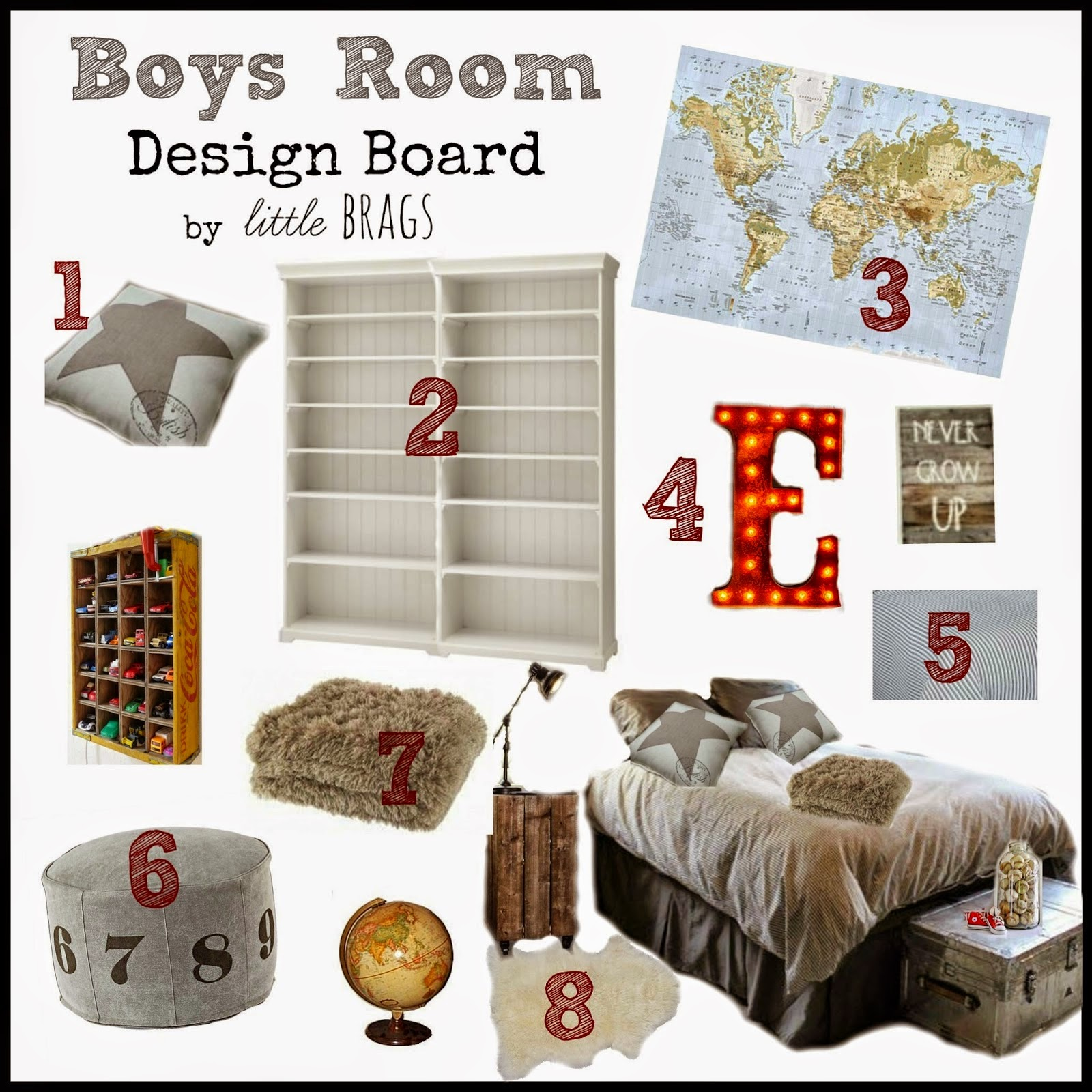 http://littlebrags.blogspot.com/2014/09/boys-bedroom-wishlist.html