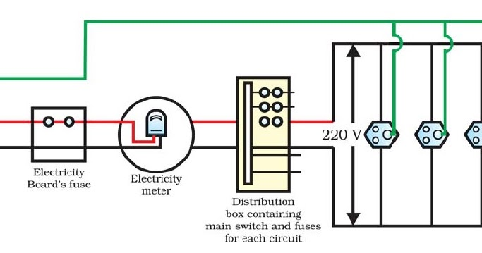 Wiring Diagram For Household Electricity Physics Is Fun Domestic Electric Circuit