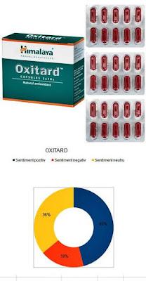 pareri forumuri oxitard himalaya antioxidant ayurvedic