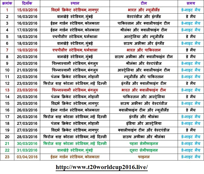 ICC T 20 World Cup 2016 Time Table in Hindi Schedule World Cup Cricket ...