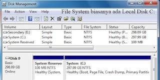 mempercepat kinerja laptop dengan memisahkan file