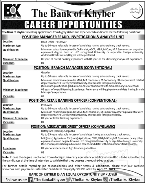 The Bank Of Khyber Jobs 2019 march | Retail banking officer