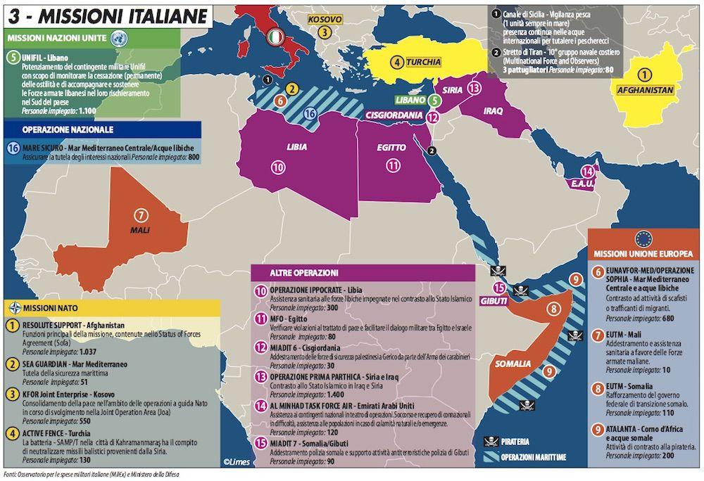 Risultati immagini per Mediterraneo allargato