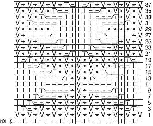 relefnii uzor spicami s patentnimi petlyami shema