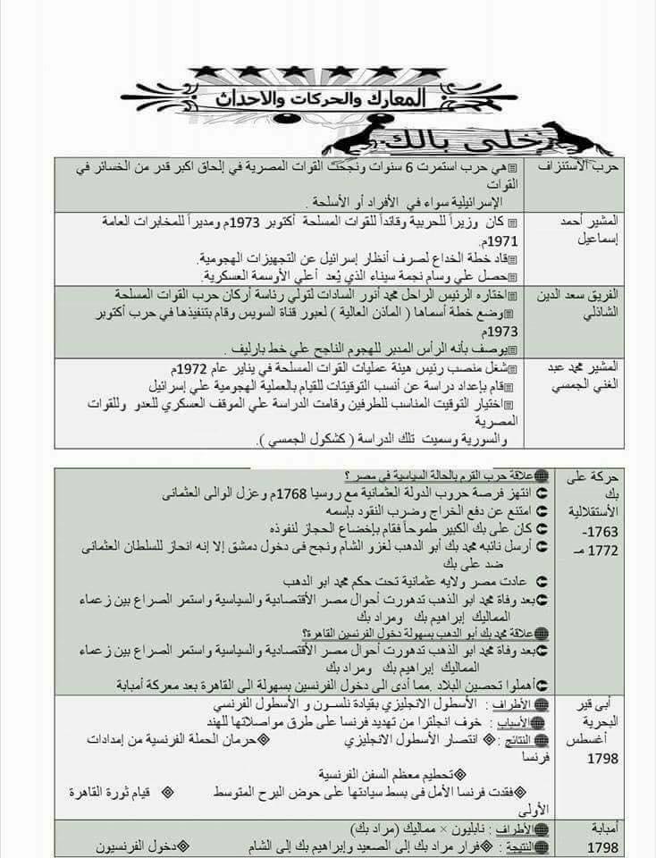 توقعات امتحان التاريخ للصف الثالث الثانوي.. لا يخلو منها الامتحان 7