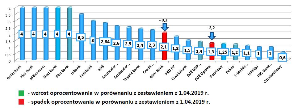 Inwestycje.pl SA (INW)
