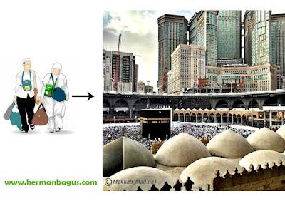 Cara Cek Status Perkiraan Berangkat Haji - Hermanbagus - Photoshop