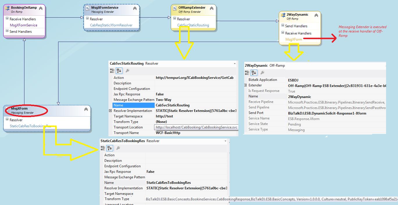 Microsoft Integration Platform (BizTalk and Azure iPaaS