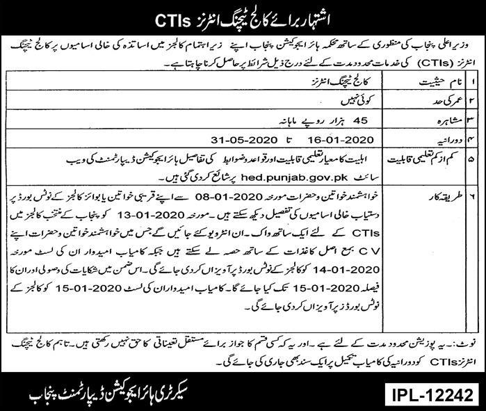 College Teaching Interns (CTIs) Jobs in Punjab Govt Colleges 2020 with 45000 Monthly Stipend