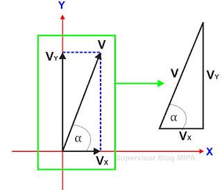 rumus persamaan nilai vektor dengan metode penguraian