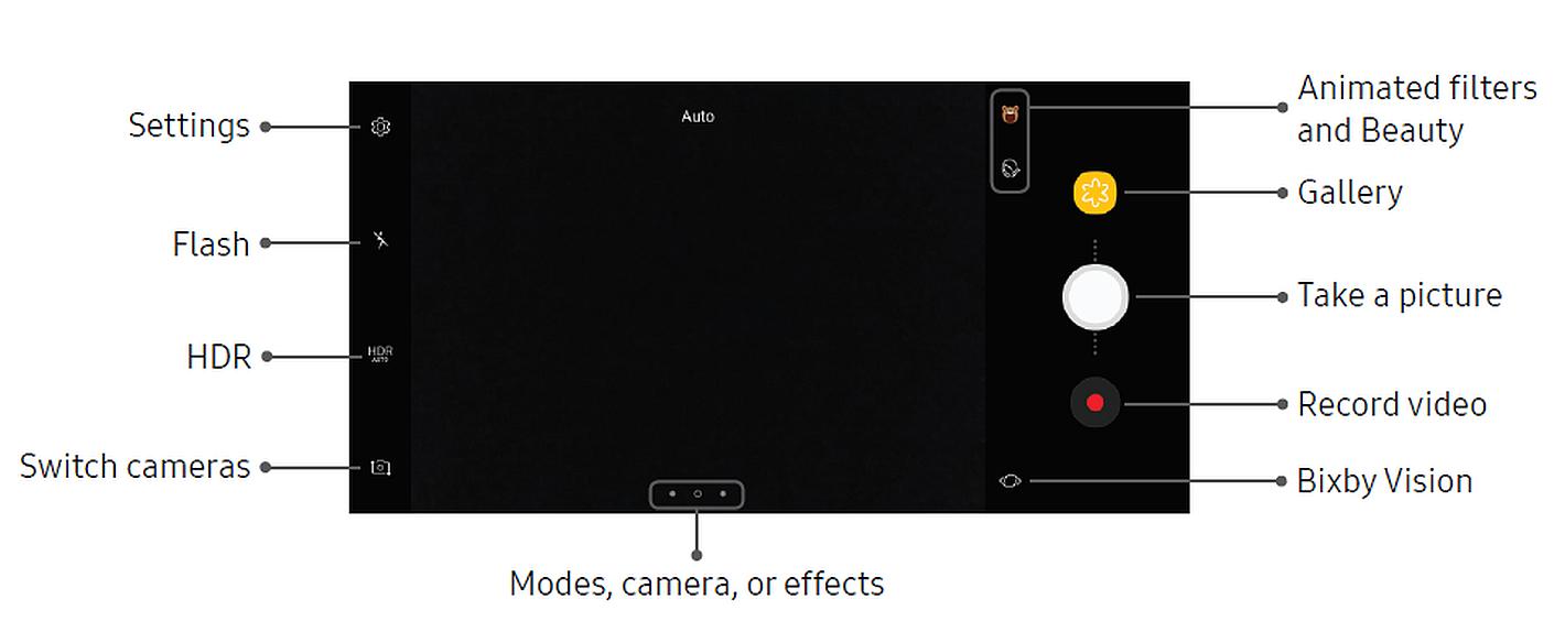 Mastering Galaxy S8 Camera and Video | Galaxy S8 Plus Manual