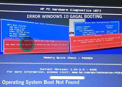 Mengatasi Gagal Booting dan Hard Drive Tidak Terbaca di Bios | Windows 10