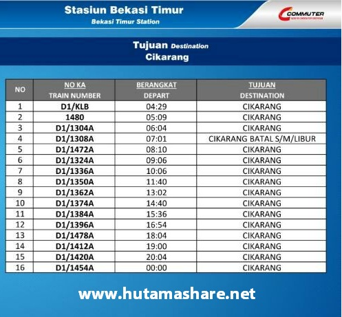 Jadwal Krl Commuter Line Stasiun Bekasi Timur Tujuan Stasiun