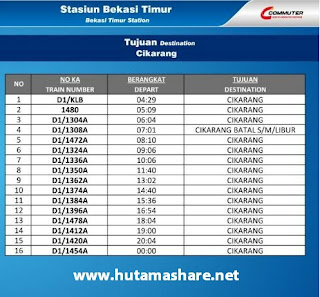 jadwal krl commuter line stasiun bekasi timur tujuan stasiun cikarang