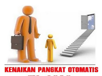 Inilah Mekanisme Kenaikan Pangkat Otomatis (KPO) Guru PNS