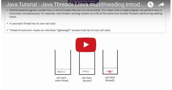 Java ee java tutorial java threads java multithreading for Pool design pattern java
