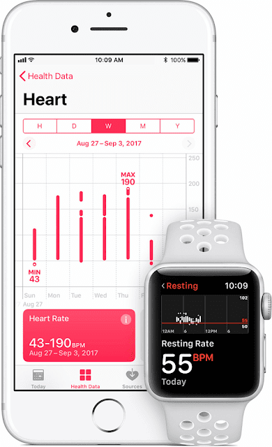 iphone app can detect cardiac rate