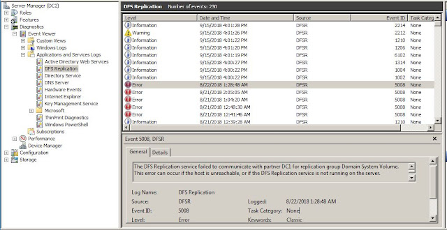 DFS replication in active directory
