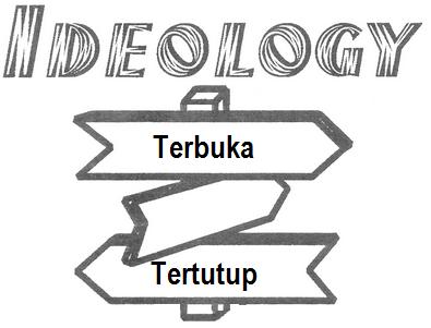 Ancaman Integrasi Nasional Dalam Bidang Ideologi Dan Strategi Untuk
