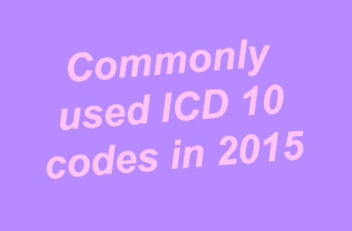 icd 10 code for hyperlipidemia in pregnancy
