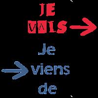 Le futur proche et le passé récent, le fle en un clic, ebooks exercices grammaire française