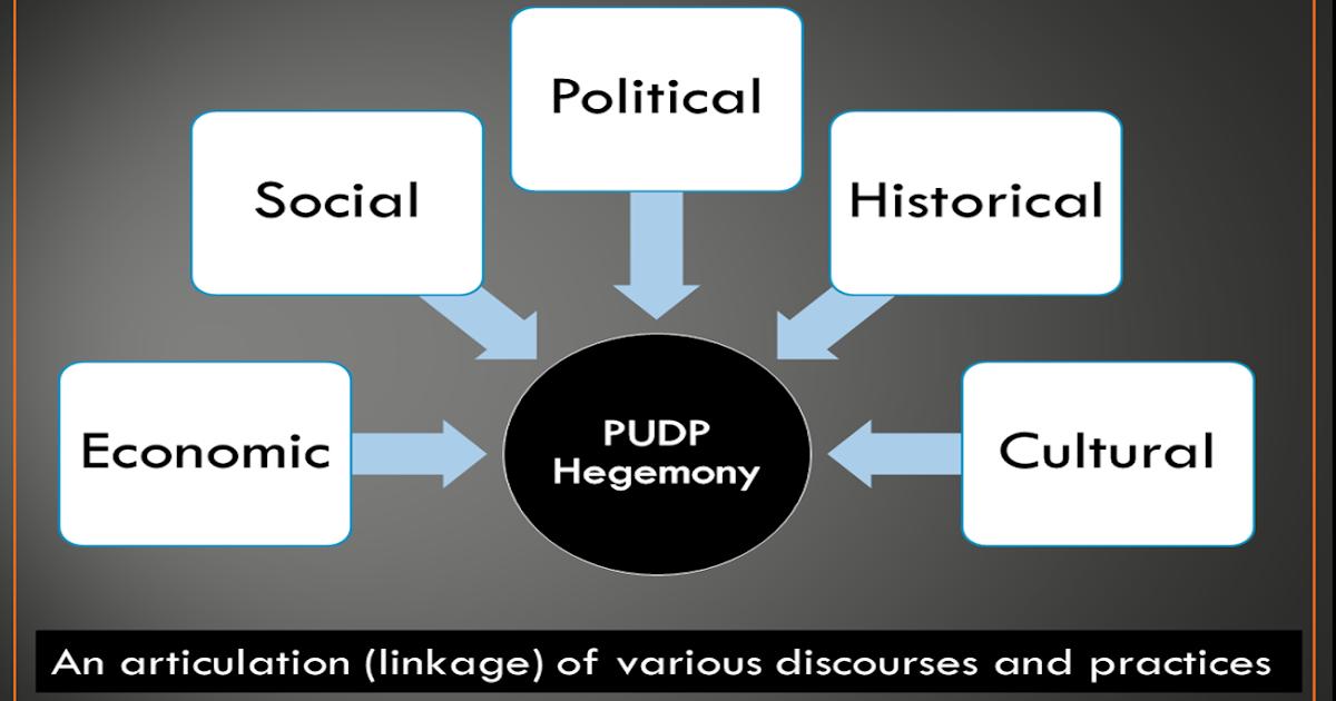history of social policys