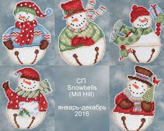 http://nikulj.blogspot.com/2016/01/snowbells-mill-hill.html?showComment=1452968055697#c5467984664099498114