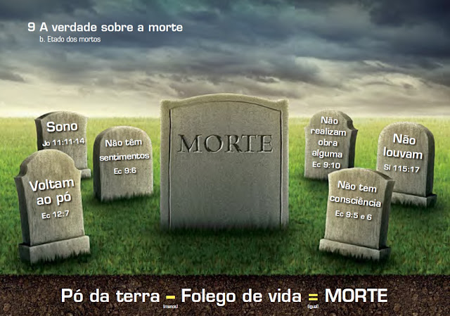 9 Morte na Bíblia