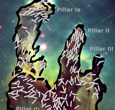 Els camps magnètics podrien mantenir la clau de la formació d'estrelles