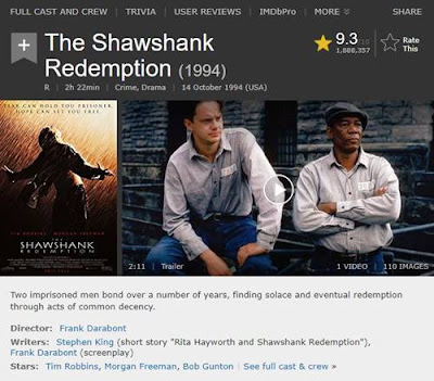 Apa saja film film dengan rating tertinggi sepanjang masa 250 Film dengan Rating Tertinggi Sepanjang Masa Menurut IMDb