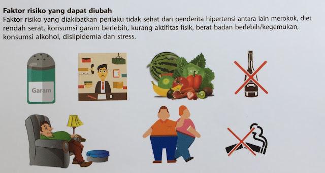 cegah dan kendalikan hipertensi dengan cerdik