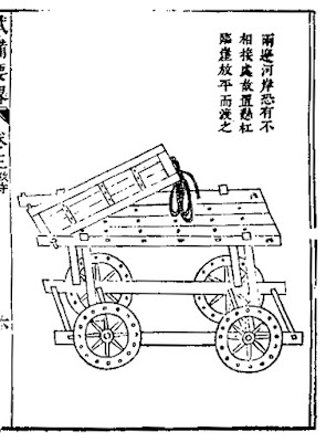 Ming Chinese Mobile Drawbridge
