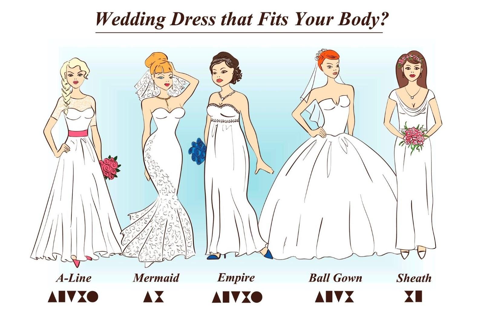 Flash News Ita: Abito da sposa: il modello perfetto per il