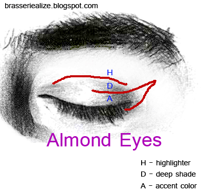Makeup for almond eyes