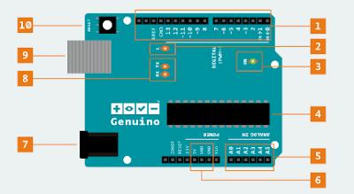 Penjelasan Pin Arduino