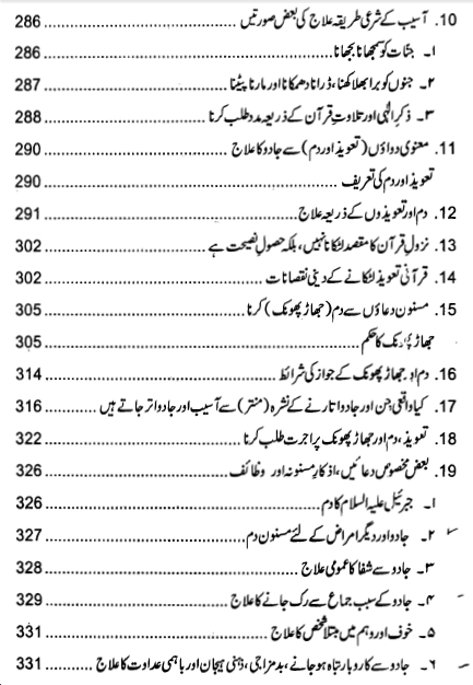 Index page 8 of Jadu ki Haqeeqat