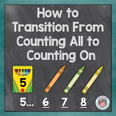 Discover ideas and freebies in this post about helping your kindergarten, first, and second grade students move from counting all to counting on/ up when adding!